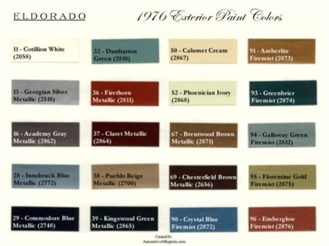 weirdest color names the ten weirdest car color names