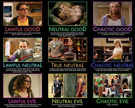 Alignment Chart Meme - heropress know alignment