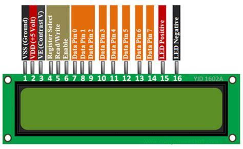 16x2 lcd pin diagram 16x2 lcd module pinout diagrams description datasheet