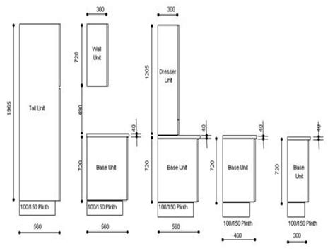 Standard Kitchen Cabinet Size | kitchen island sizes standard cabinet measurements