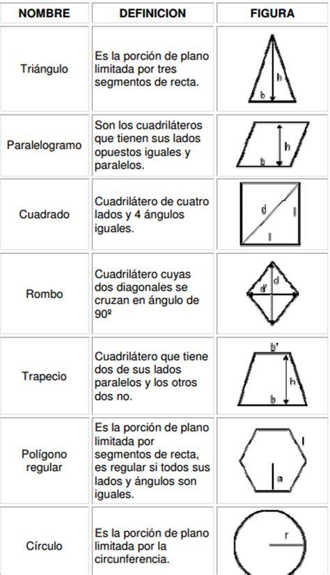 figuras geometricas rectas figuras geometricas geogebrabook