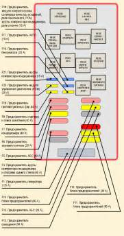 96 jeep fuse box get free image about wiring diagram