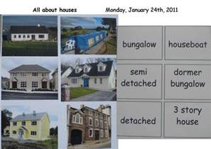 House Types History Geography And Sphe Site Looking At Houses Senior