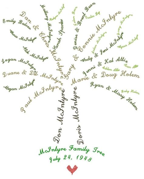 customizable family tree template custom family tree print 8x10