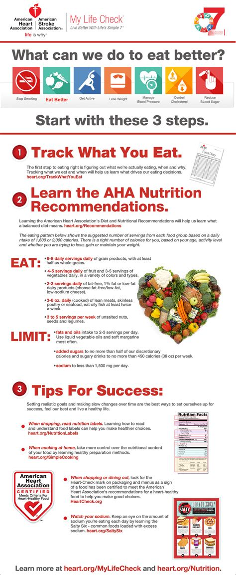 healthy fats handout pdf better with s simple 7 infographic