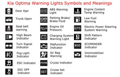hyundai accent warning lights malfunction indicator light hyundai accent