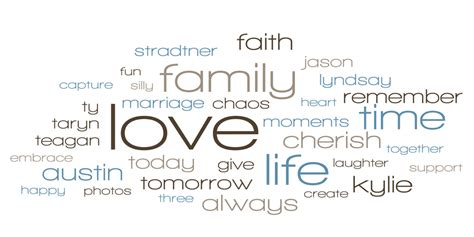 image gallery love wordle