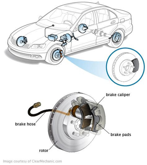 average cost of brakes and rotors autos post