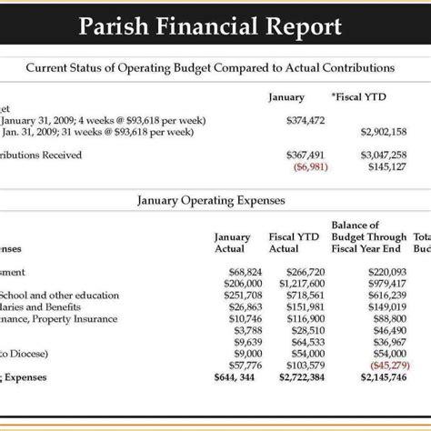 balance sheet sopexample