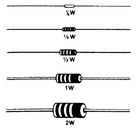 physical size of resistors types of resistors engineering articles