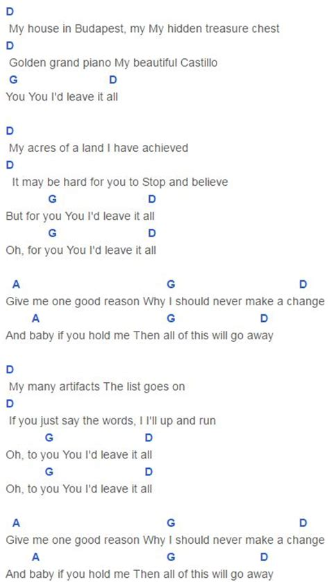 budapest guitar tab by george ezra guitar tab 160827 173 best images about guitar on pinterest guitar chords