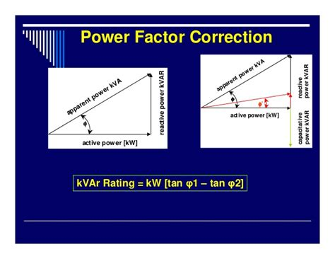 power factor correction kvar day 3 power supply quality in buildings