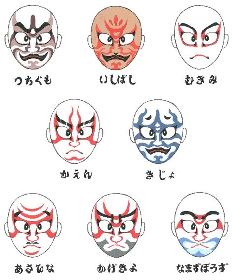 the gallery for gt kabuki makeup meaning
