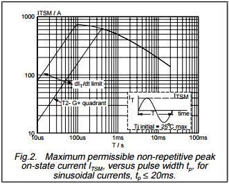 mosfet transistor gate voltage triacs sensitive gate bt139 800e power mosfet transistor silicon power transistors