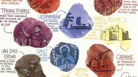 history in color infographic the gross deadly history of color