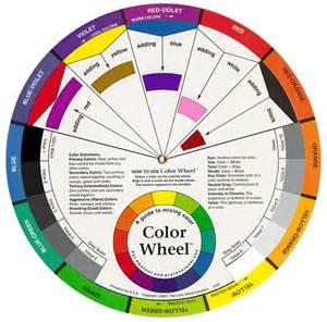 colour wheel artist paint mixing guide pocket size