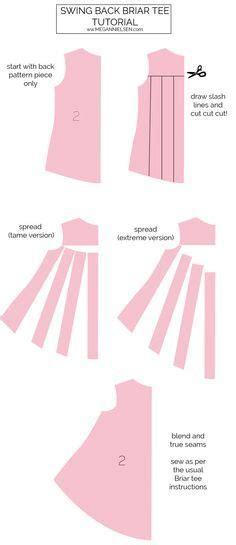 cara membuat kebaya kartini begini cara membuat pola dasar kebaya kartini bagi anda