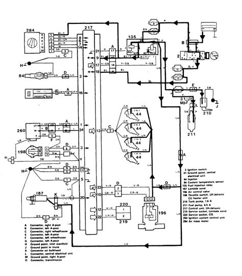 Volvo 740 1986 1987 Wiring Diagrams Fuel Controls