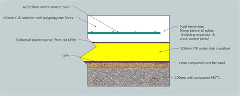 concrete slab diagram an insulated workshop floor