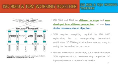 certified total quality manager ctqm international standard in total quality management books iso 9000 and total quality management the relationship