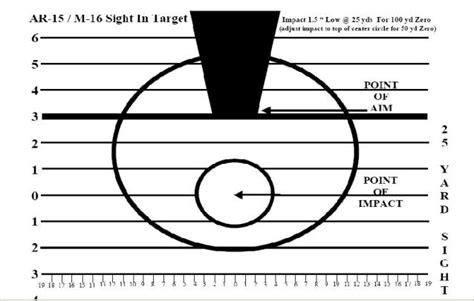 printable ar targets printable 50 yard zero target printable pages