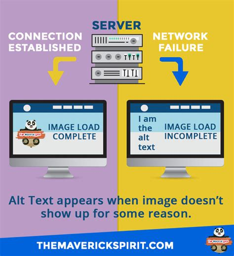 alt text for images image optimization best seo tips 2018 themaverickspirit