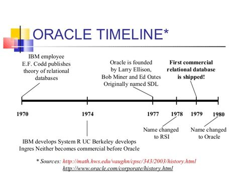 Oracle Alter Table Change Column Type Oracle Alter Table Criando E Alterando Tabelas No Oracle Did You Rename A Column Toad Data