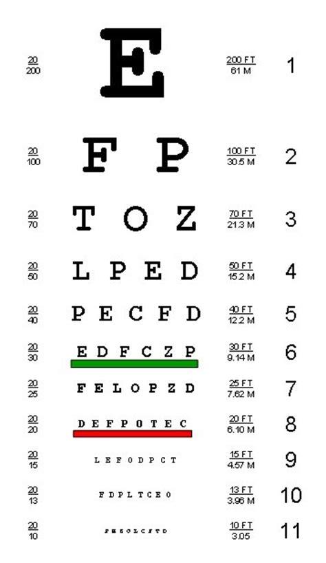 printable eye chart 20 15 20 20 vision wrobelcopter