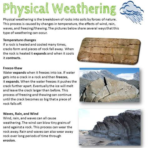 hydration earth science definition physical weathering station essl lessons