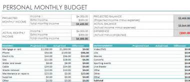 expense tracking template tracking expenses