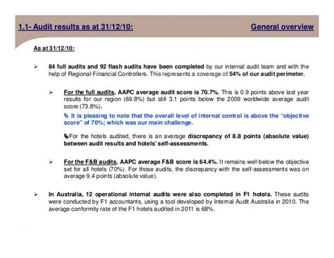 5 Audit Objectives by 2010 Audit Results And 2011 Objectives
