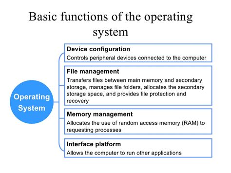 The Operating System Of Jesus operating system ppt 1