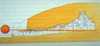 Luce Grange by Irlanda Gitano Sedentario Newgrange Da 5000 Anni Si