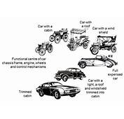 127 Years Of Modern Automobile Evolution