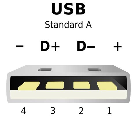 pin layout for usb gpio how to identify the usb to serial wire mismatched