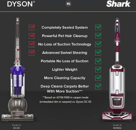 shark vacuum comparison shark rotator powered lift away vacuum review
