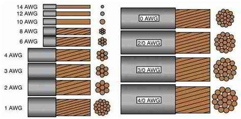 Kabel Power Besar To Besar ukuran kabel power power cable size tharus