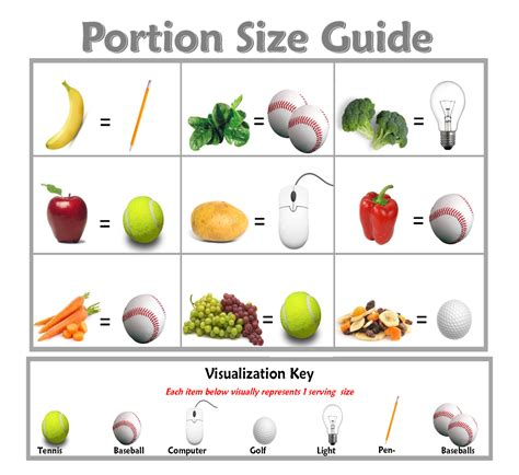 1 fruit portion portion size vegetable portion sizes