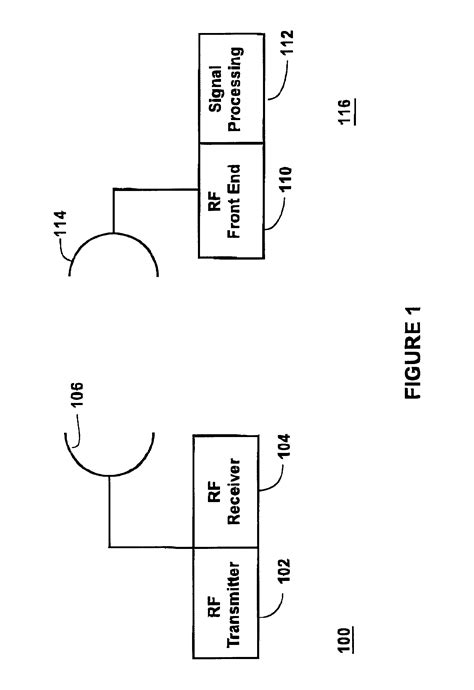 identification of integrated circuit integrated circuit identification and testing 28 images patent us6412086 radio frequency