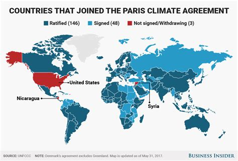 Q A The Paris Climate Accord The New York Times | all the countries that signed on to the paris climate