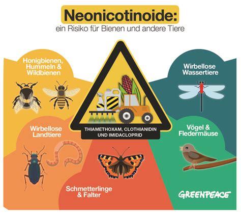 Neonicotinoids Neonicotinoid Pestizide Untersch 228 Tzte Gefahr F 252 R