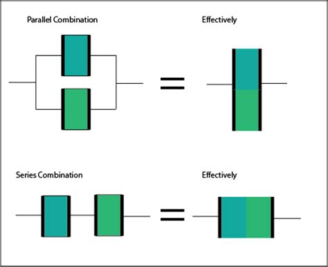 how do you increase the capacitance of a parallel plate capacitor homework and exercises capacitance how to increase total charge from a battery