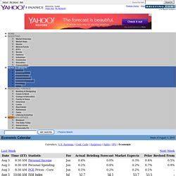 Yahoo Economic Calendar Yahoo Finance Economic Calendar
