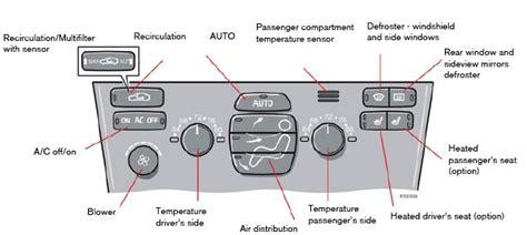 replace  cabin temp sensor located   console  regulates  automatic