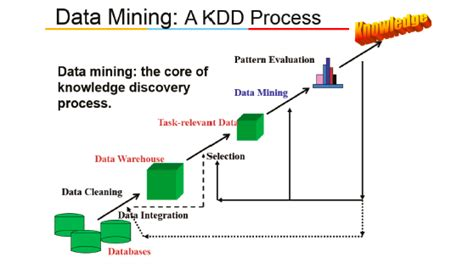 pattern definition in data mining data mining in cyber operations tech briefs aerospace