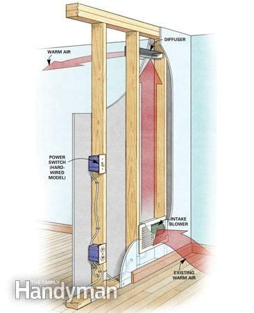 bedroom ventilation systems room to room ventilation system home ventilation pinterest