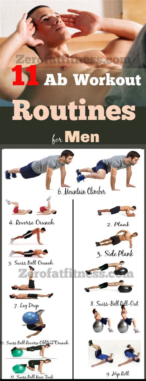 effective ab workout routines  men  home