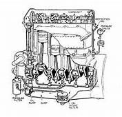 Oil Pump Internal Combustion Engine  Wikipedia