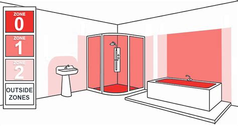 bathroom lighting zones explained bathroom lighting zones bathroom lighting zones and ip