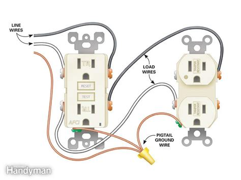 wiring two outlets in one box diagram free